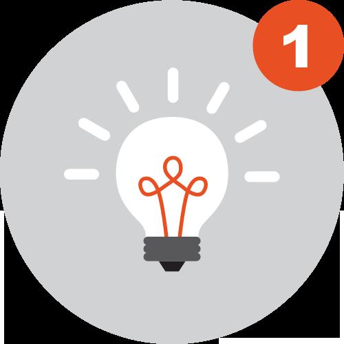 Fase 1 af udviklingsprocessen: Idé- og konceptudvikling